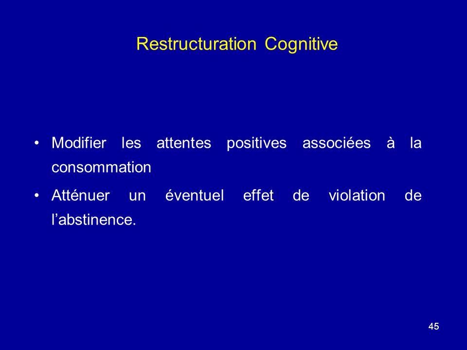Restructuration Cognitive