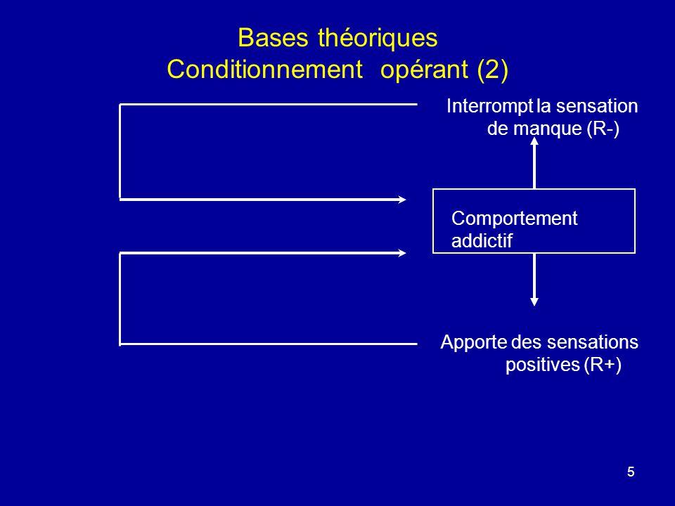 Bases théoriques Conditionnement opérant (2)