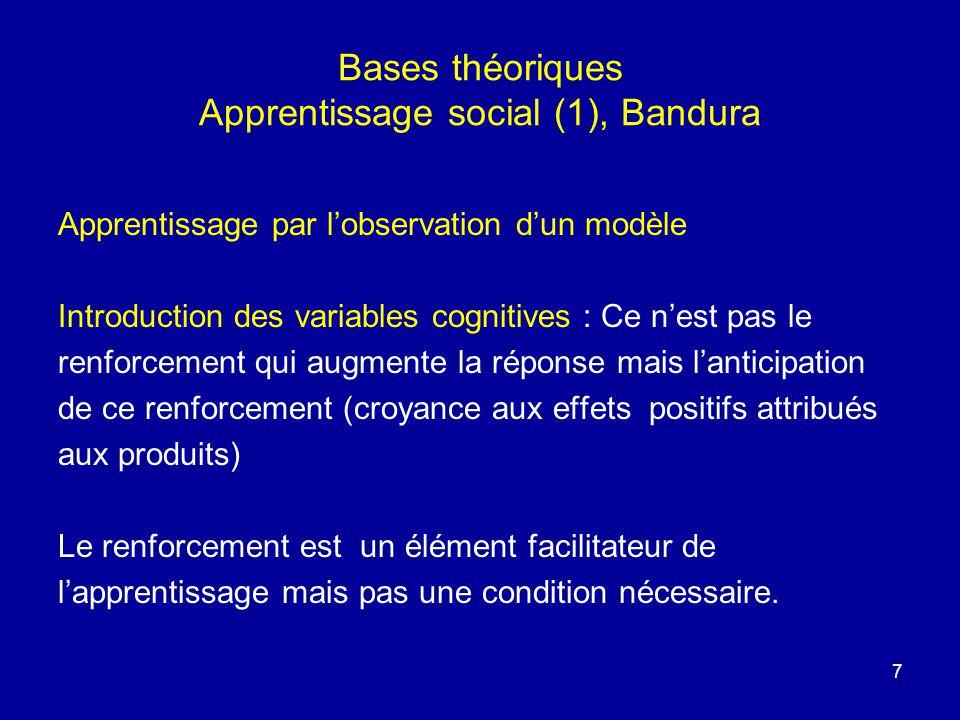 Bases théoriques Apprentissage social (1), Bandura