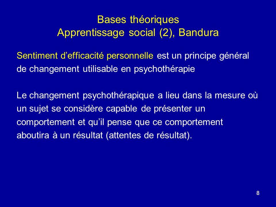 Bases théoriques Apprentissage social (2), Bandura