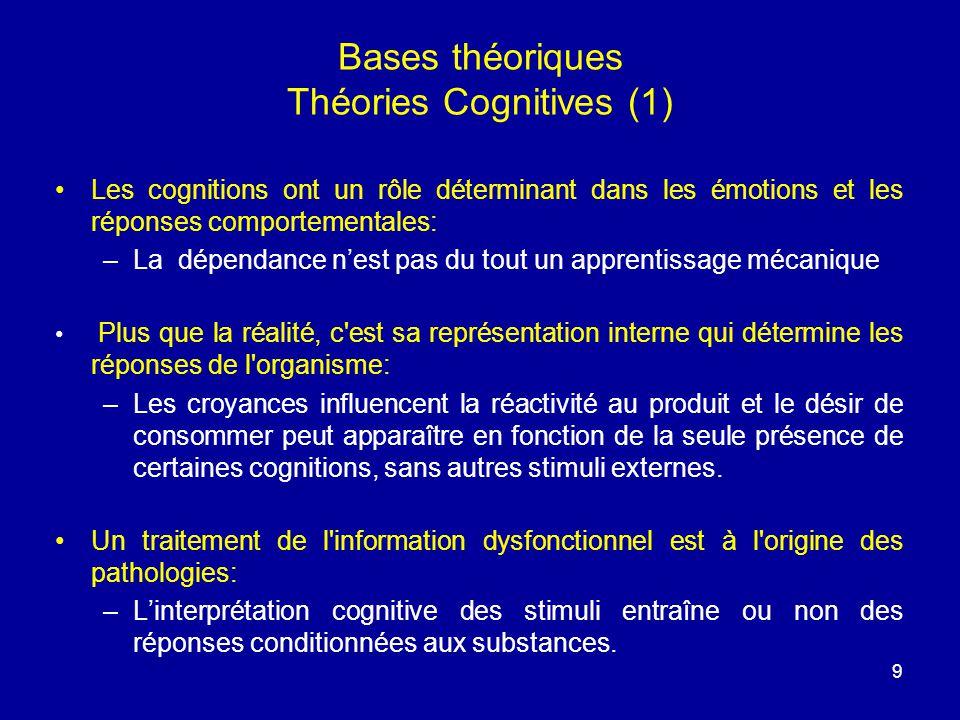 Bases théoriques Théories Cognitives (1)