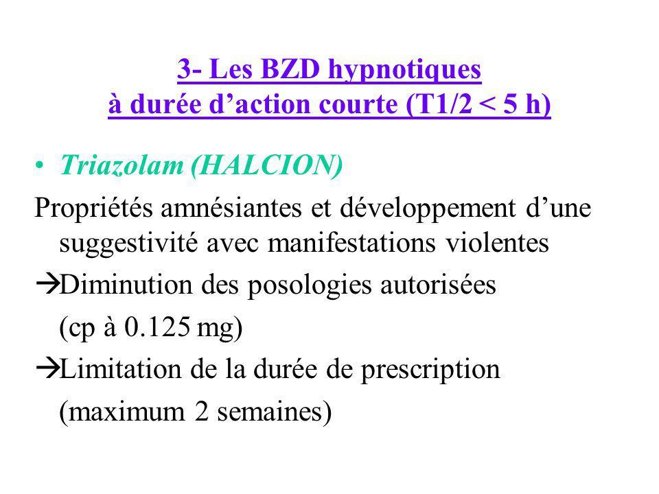 3- Les BZD hypnotiques à durée d'action courte (T1/2 < 5 h)