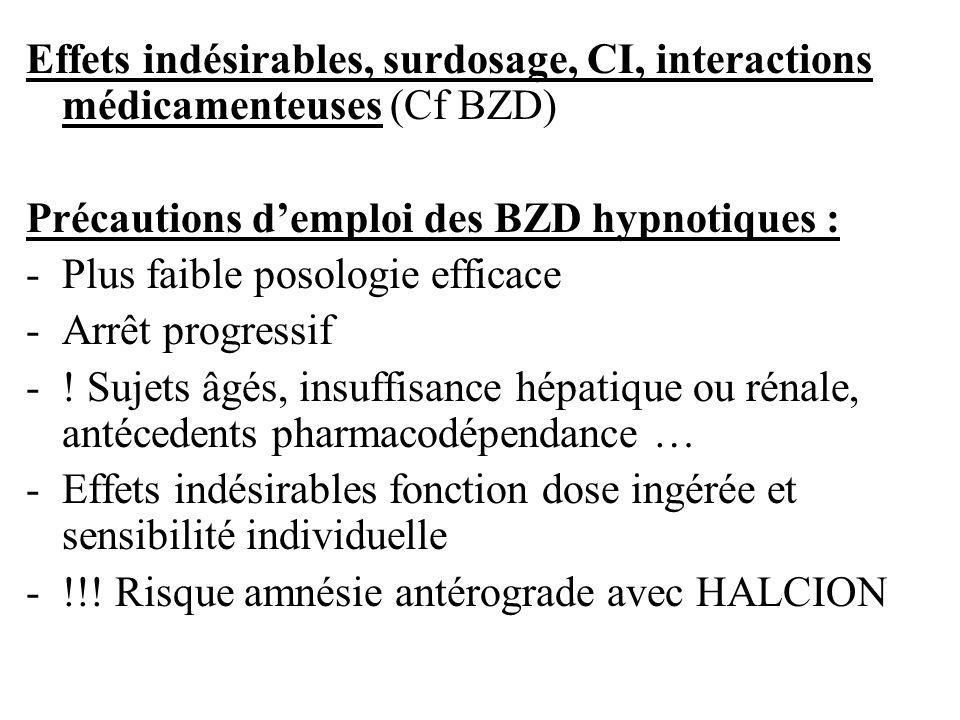 Effets indésirables, surdosage, CI, interactions médicamenteuses (Cf BZD)