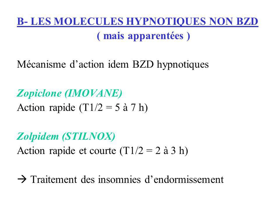 B- LES MOLECULES HYPNOTIQUES NON BZD