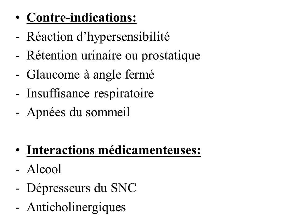 Contre-indications: Réaction d'hypersensibilité Rétention urinaire ou prostatique. Glaucome à angle fermé.