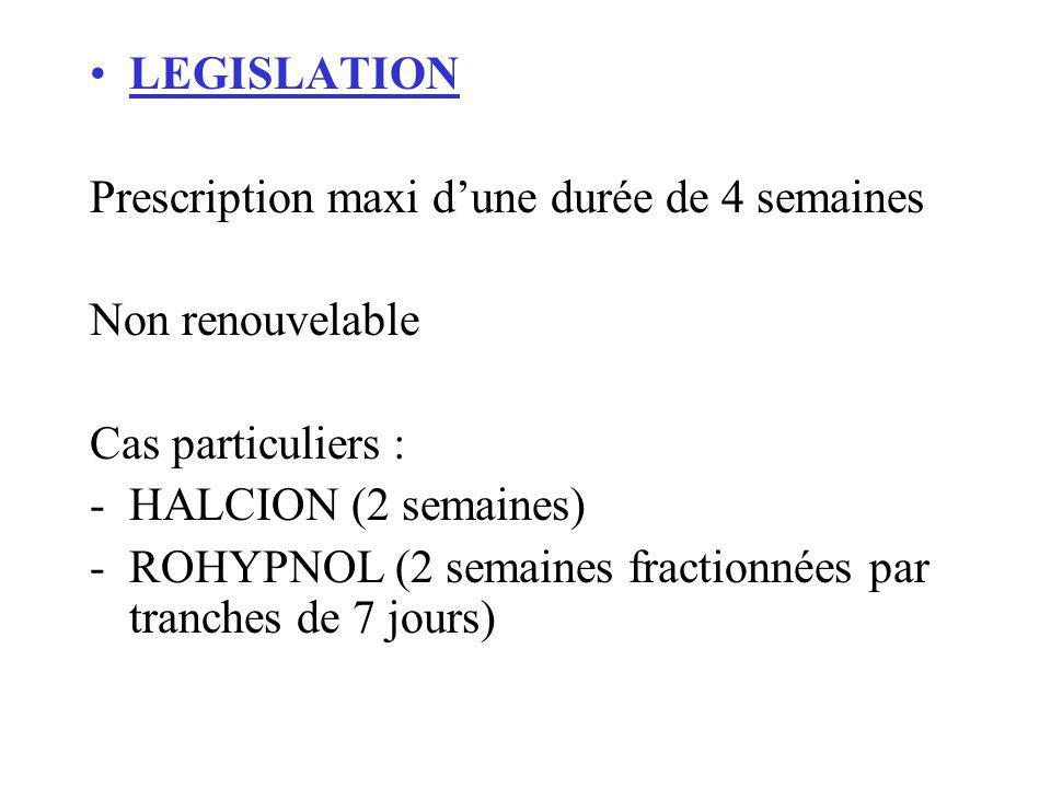 LEGISLATION Prescription maxi d'une durée de 4 semaines. Non renouvelable. Cas particuliers : HALCION (2 semaines)