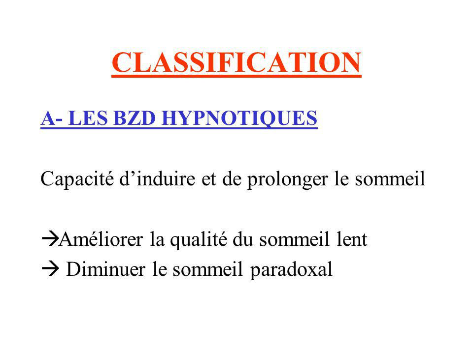 CLASSIFICATION A- LES BZD HYPNOTIQUES