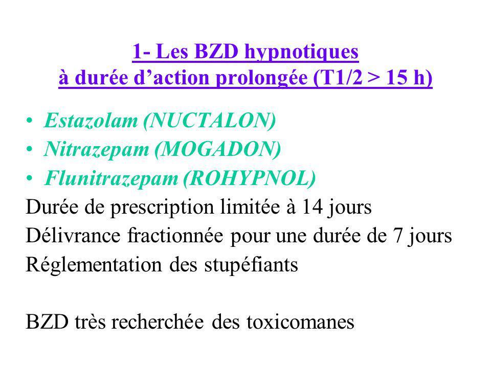 1- Les BZD hypnotiques à durée d'action prolongée (T1/2 > 15 h)