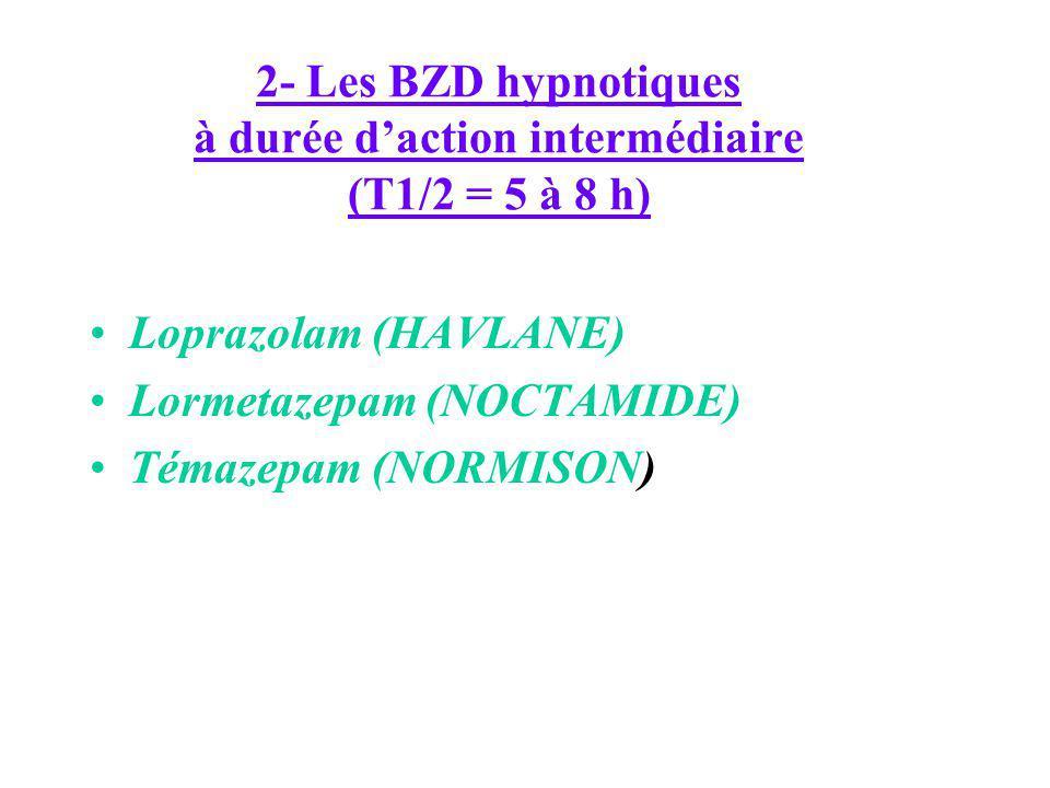 2- Les BZD hypnotiques à durée d'action intermédiaire (T1/2 = 5 à 8 h)