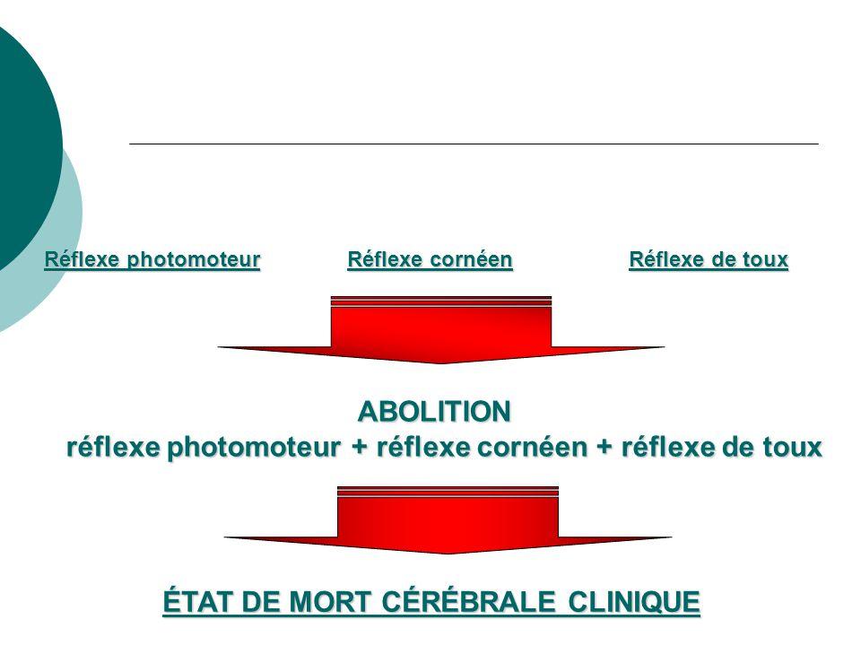 réflexe photomoteur + réflexe cornéen + réflexe de toux