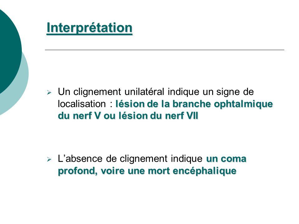 Interprétation Un clignement unilatéral indique un signe de localisation : lésion de la branche ophtalmique du nerf V ou lésion du nerf VII.