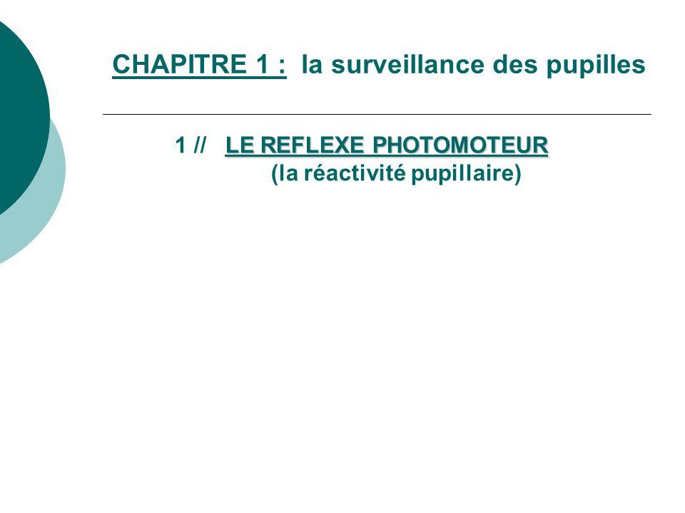 CHAPITRE 1 : la surveillance des pupilles