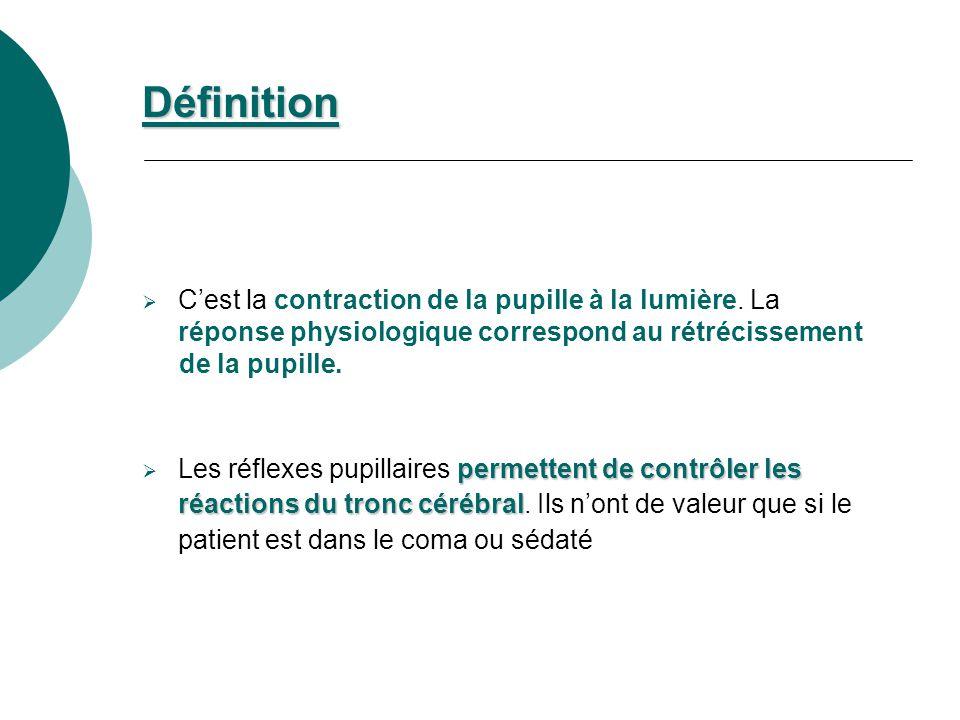 Définition C'est la contraction de la pupille à la lumière. La