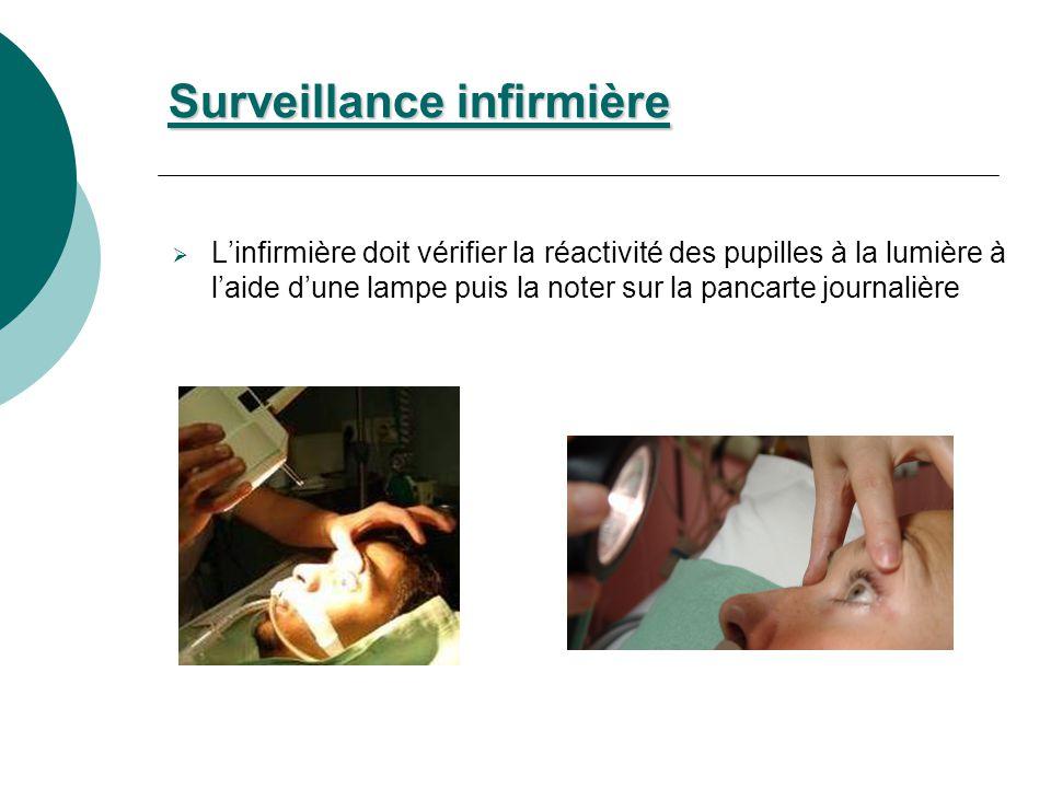 Surveillance infirmière