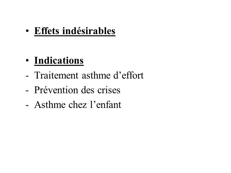 Effets indésirables Indications. Traitement asthme d'effort.