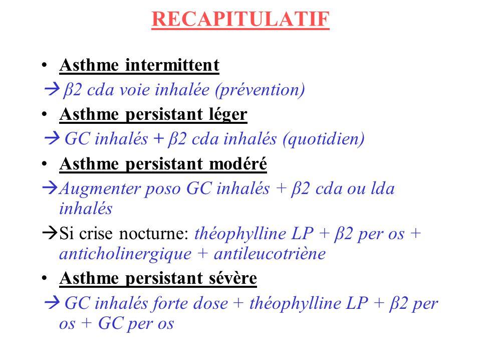 RECAPITULATIF Asthme intermittent  β2 cda voie inhalée (prévention)