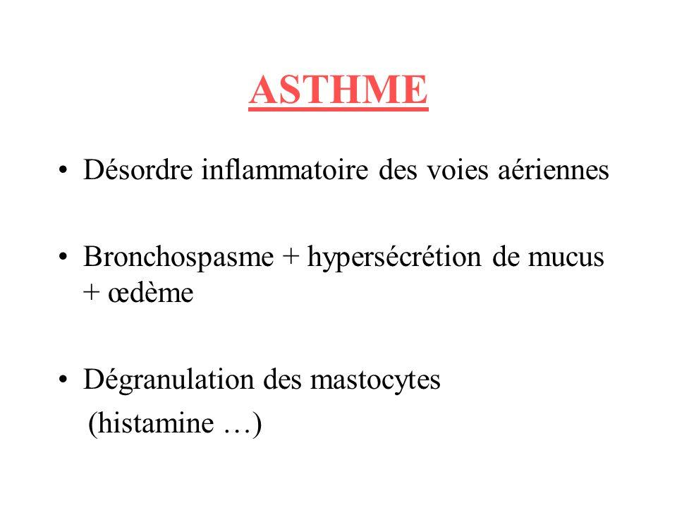 ASTHME Désordre inflammatoire des voies aériennes