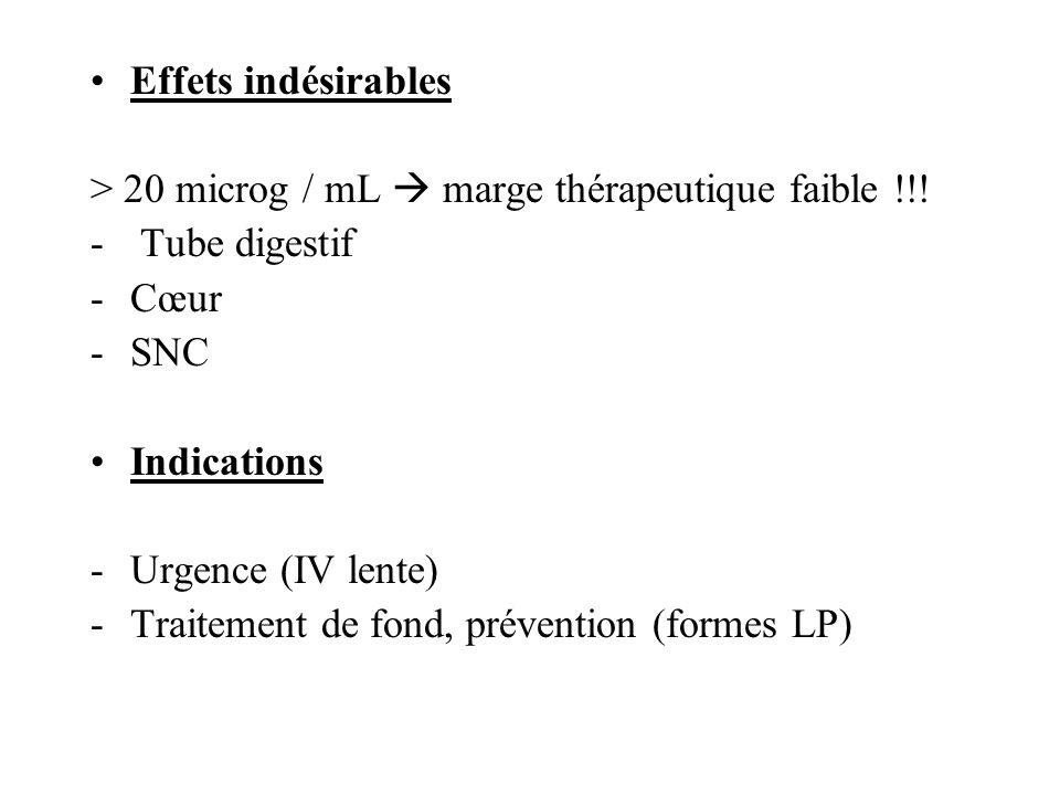 Effets indésirables > 20 microg / mL  marge thérapeutique faible !!! Tube digestif. Cœur. SNC. Indications.