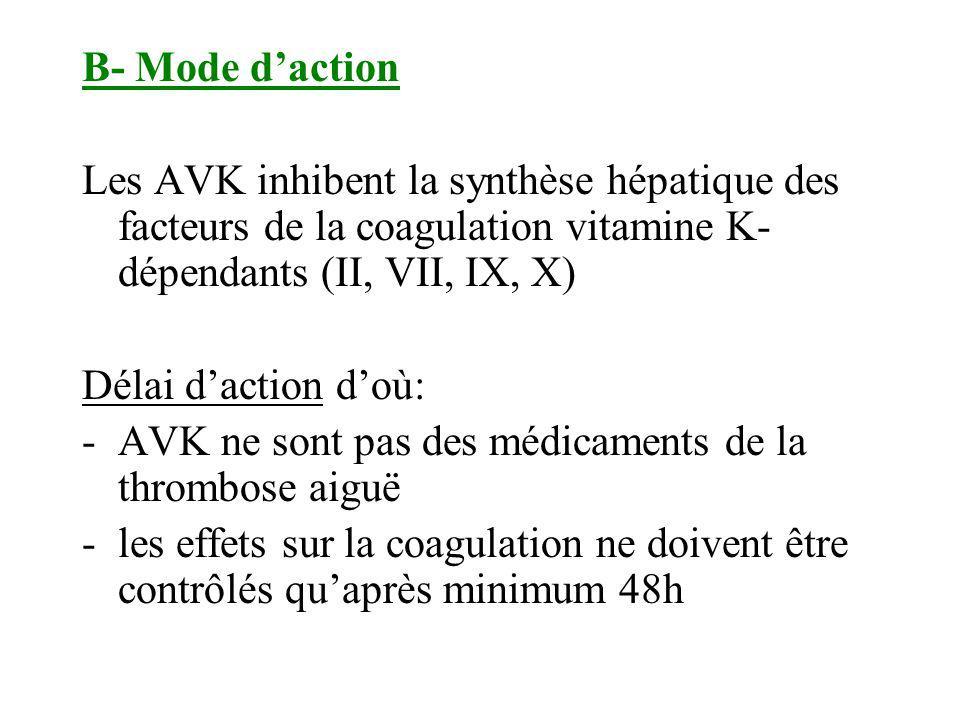 B- Mode d'action Les AVK inhibent la synthèse hépatique des facteurs de la coagulation vitamine K-dépendants (II, VII, IX, X)