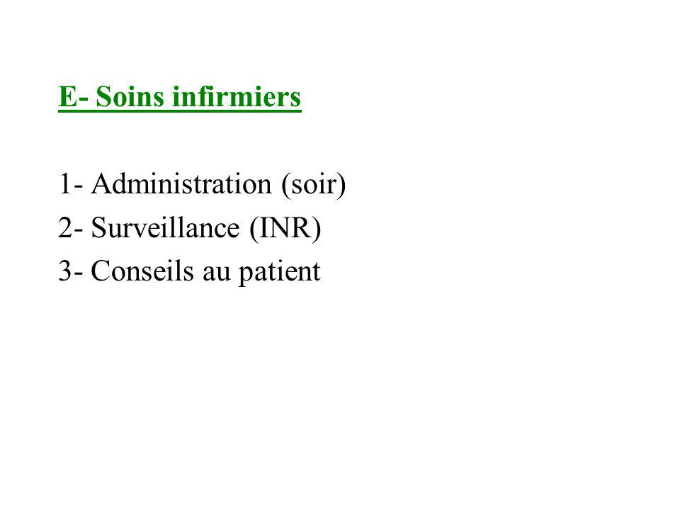 E- Soins infirmiers 1- Administration (soir) 2- Surveillance (INR) 3- Conseils au patient