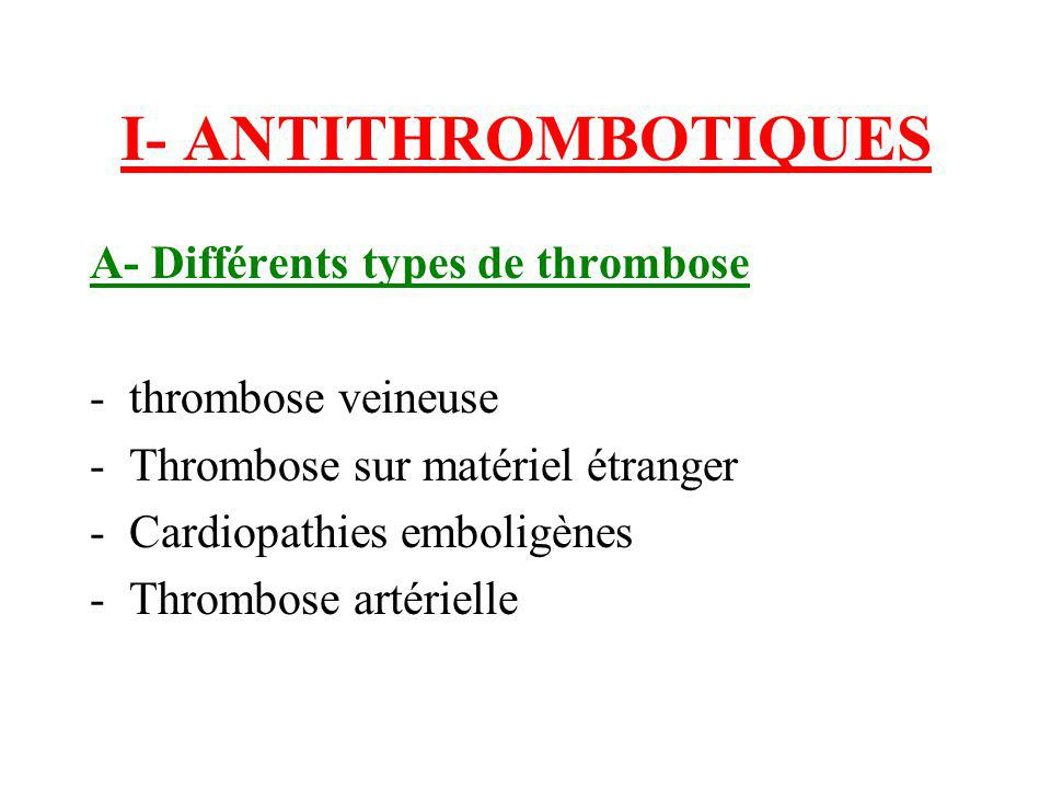 I- ANTITHROMBOTIQUES A- Différents types de thrombose