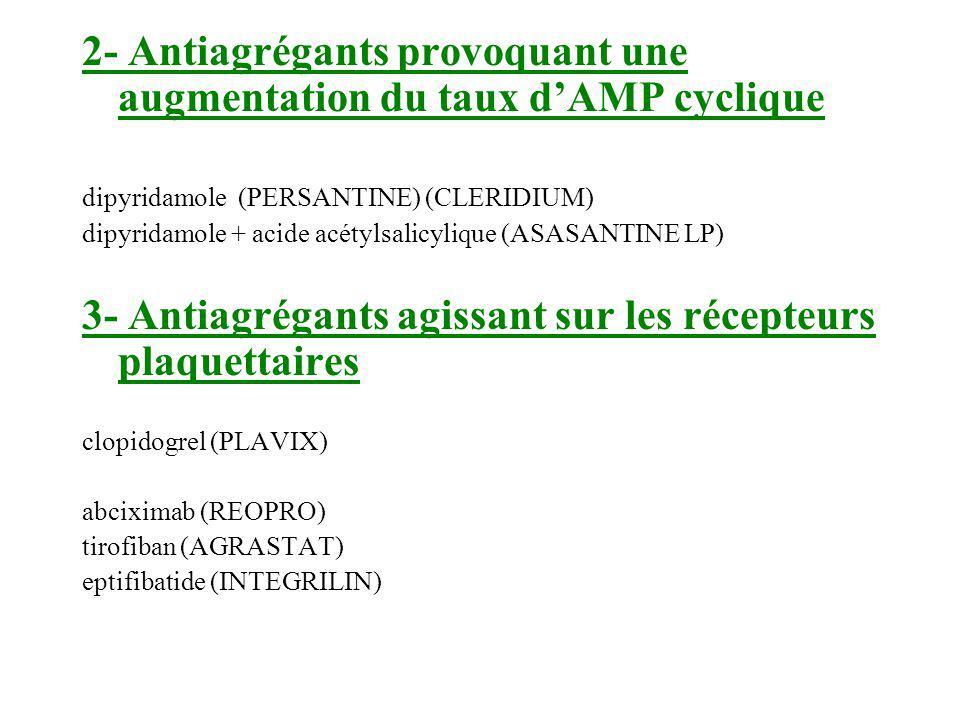 2- Antiagrégants provoquant une augmentation du taux d'AMP cyclique