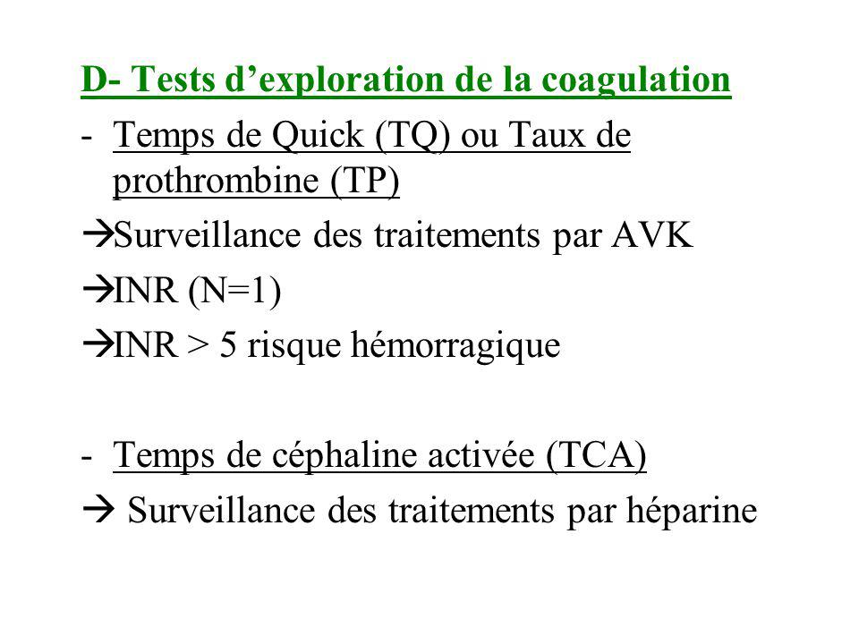 D- Tests d'exploration de la coagulation