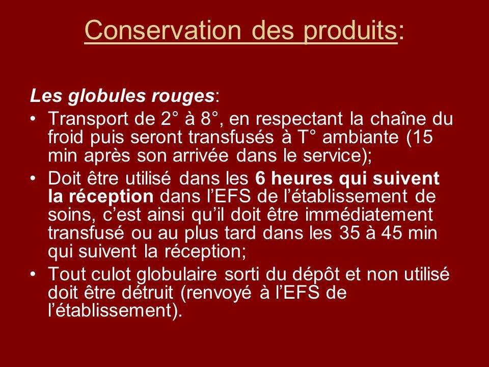 Conservation des produits: