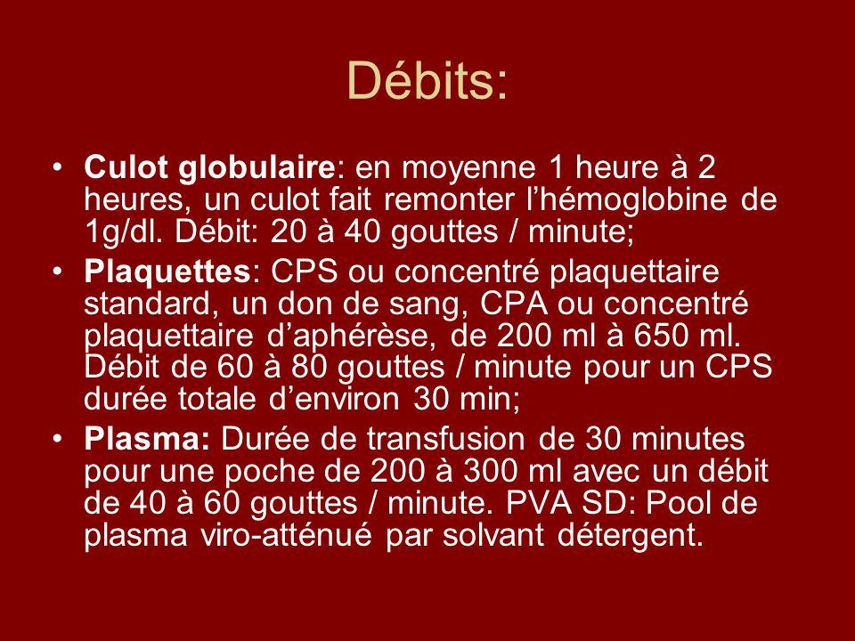 Débits: Culot globulaire: en moyenne 1 heure à 2 heures, un culot fait remonter l'hémoglobine de 1g/dl. Débit: 20 à 40 gouttes / minute;