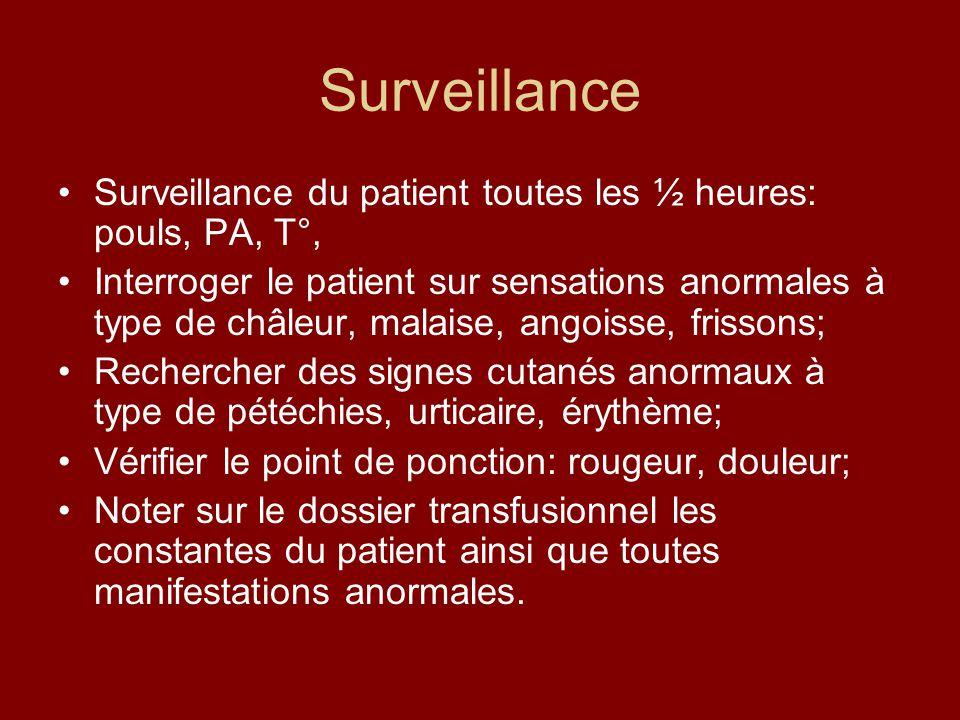Surveillance Surveillance du patient toutes les ½ heures: pouls, PA, T°,