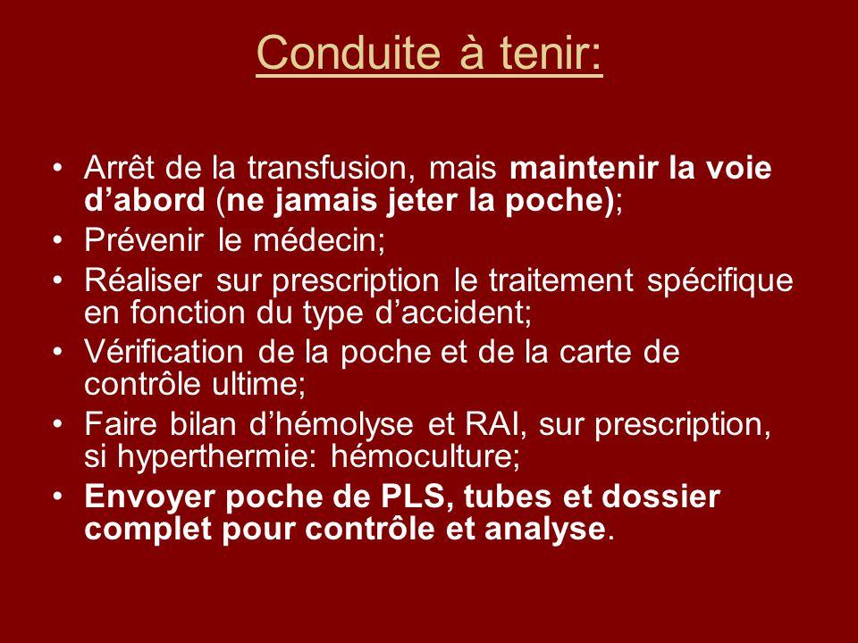 Conduite à tenir: Arrêt de la transfusion, mais maintenir la voie d'abord (ne jamais jeter la poche);