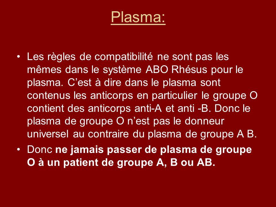 Plasma: