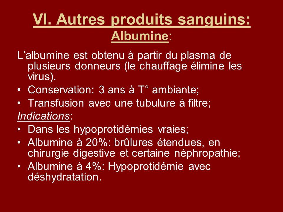 VI. Autres produits sanguins: Albumine: