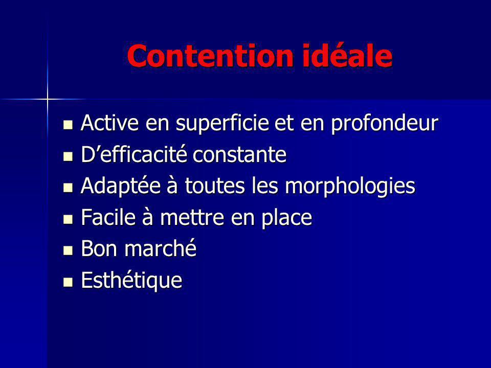 Contention idéale Active en superficie et en profondeur
