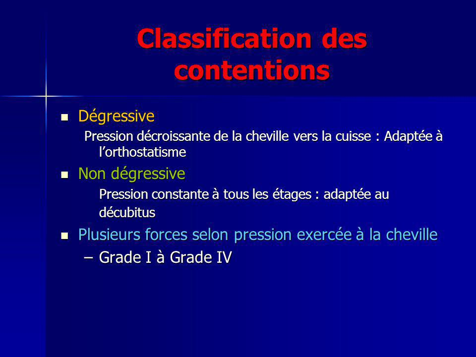 Classification des contentions