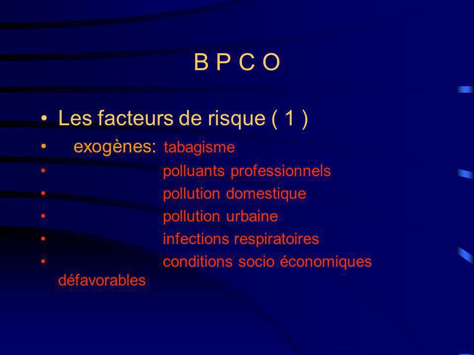 B P C O Les facteurs de risque ( 1 ) exogènes: tabagisme