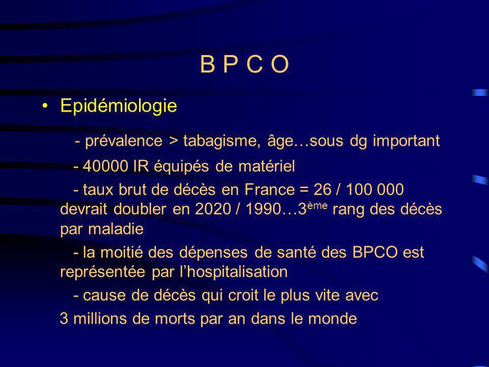 - prévalence > tabagisme, âge…sous dg important