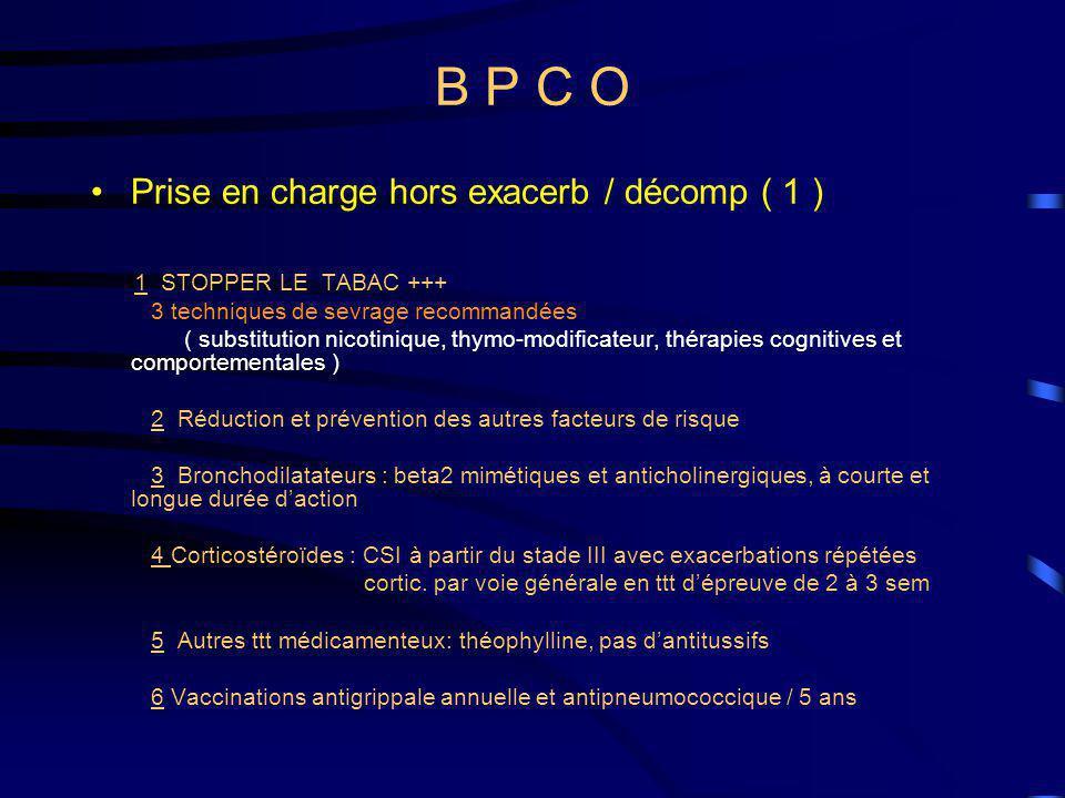 B P C O Prise en charge hors exacerb / décomp ( 1 )