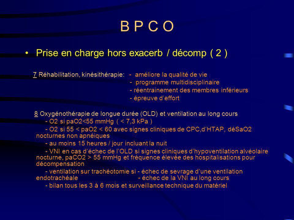 B P C O Prise en charge hors exacerb / décomp ( 2 )