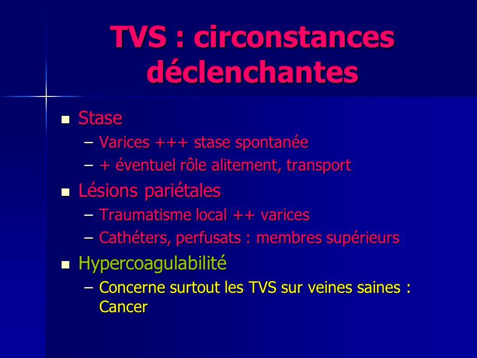 TVS : circonstances déclenchantes