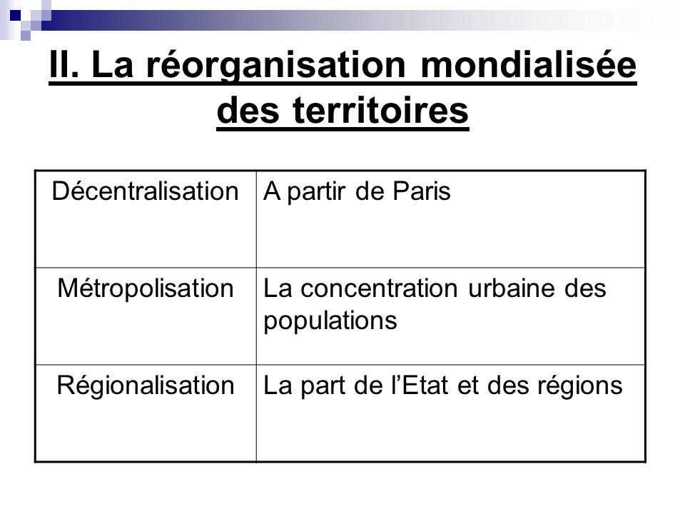 II. La réorganisation mondialisée des territoires