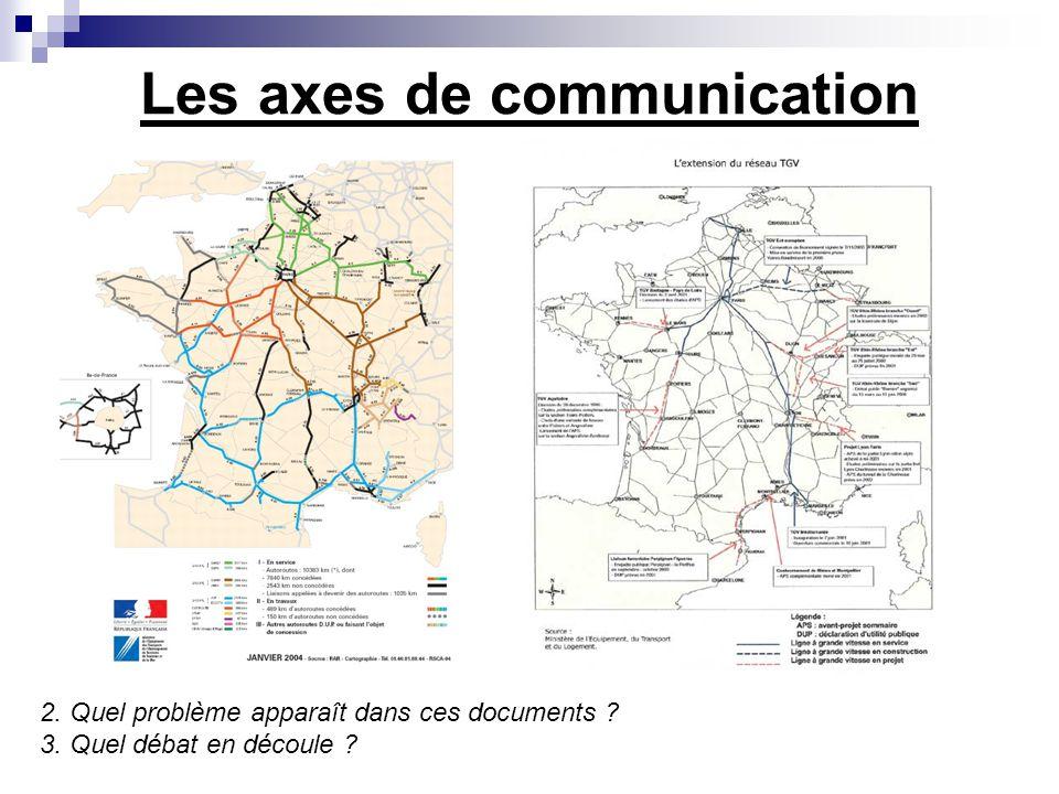 Les axes de communication