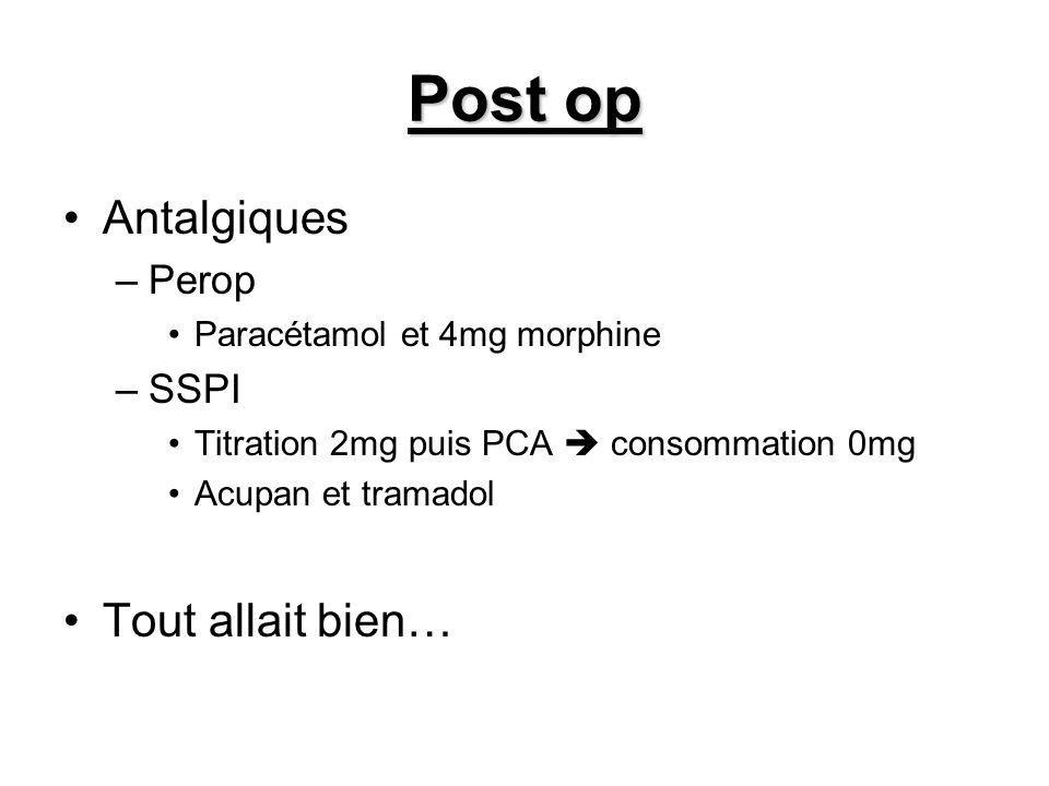 Post op Antalgiques Tout allait bien… Perop SSPI