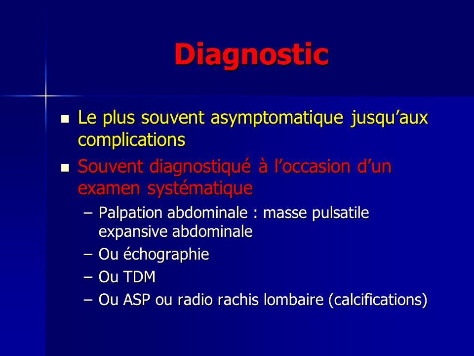 Diagnostic Le plus souvent asymptomatique jusqu'aux complications