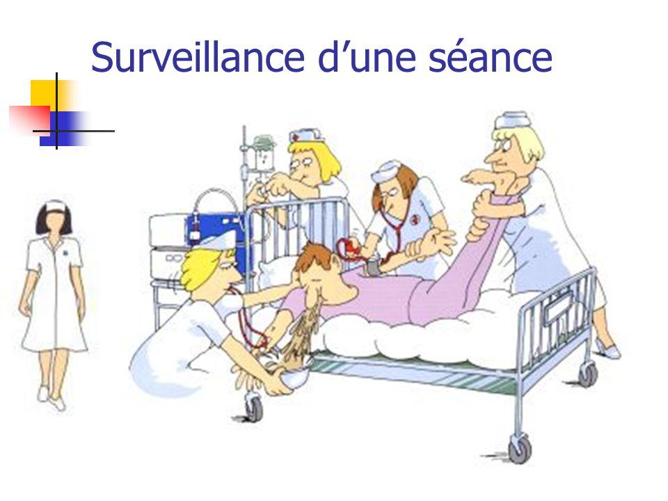 Surveillance d'une séance