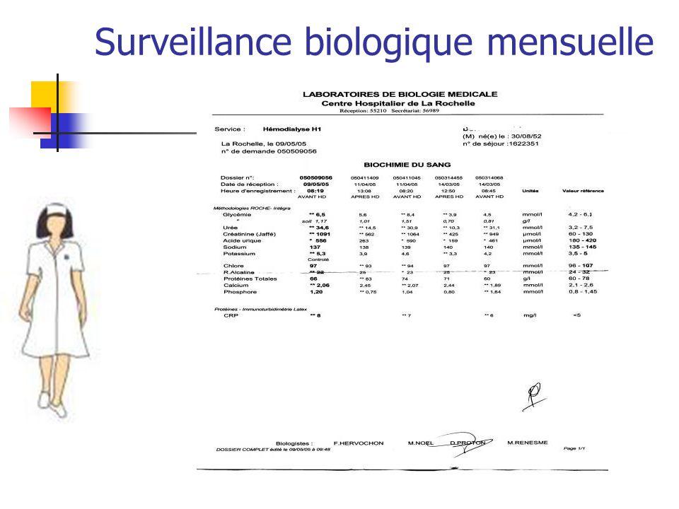 Surveillance biologique mensuelle