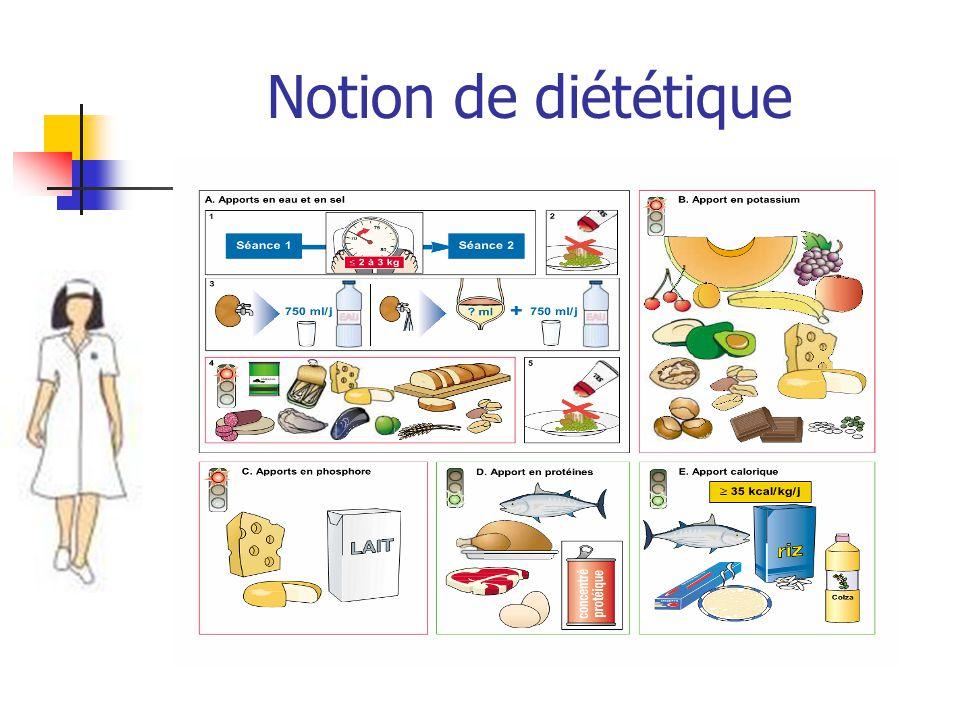Notion de diététique