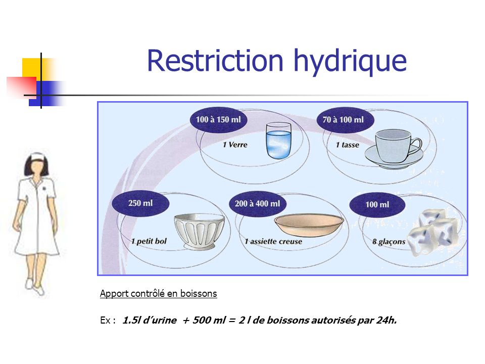 Restriction hydrique Apport contrôlé en boissons