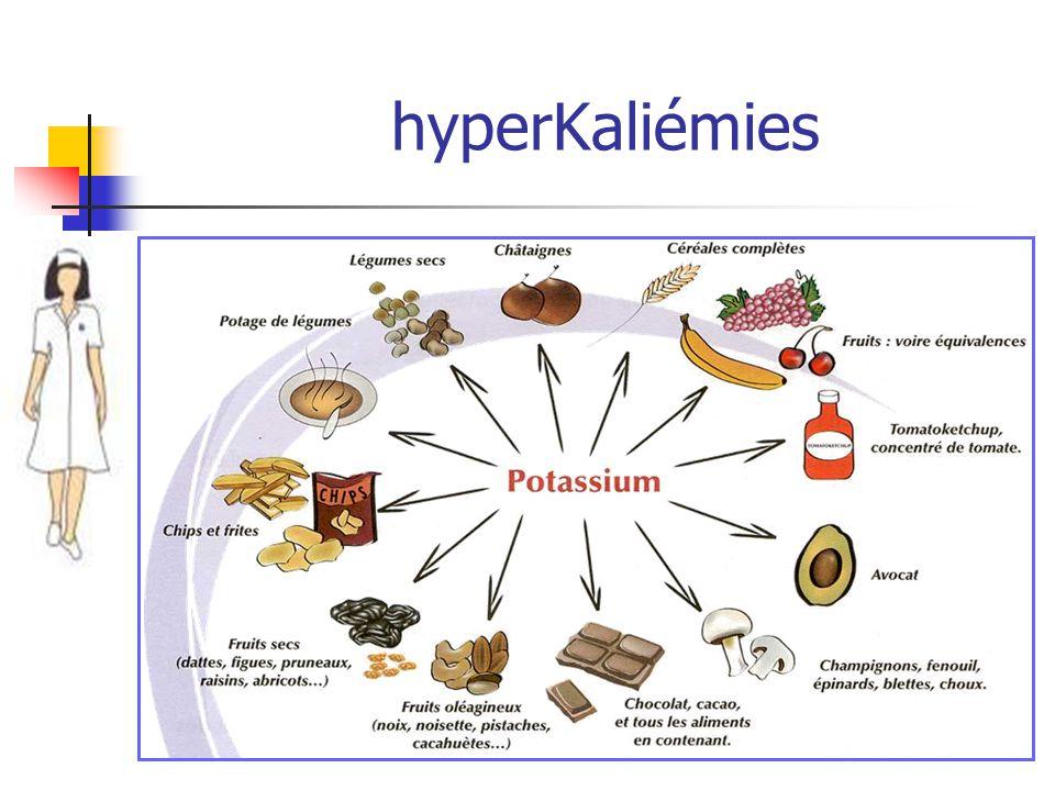 hyperKaliémies