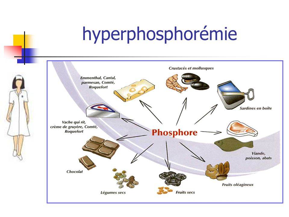 hyperphosphorémie